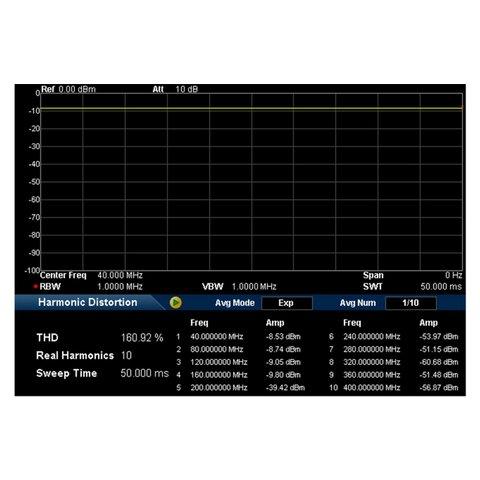 Программное расширение для измерения ACPR, OBW, CP, TDP RIGOL AMK-DSA800 - Просмотр 6